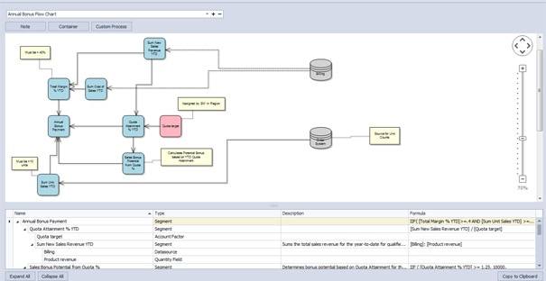 Commission Software Flow Chart | Visual rules-based building commission software